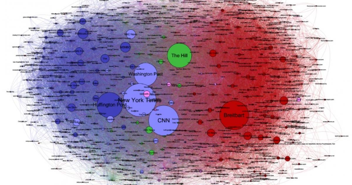 a discussion on the issue of political polarization Political polarization – the vast and growing gap between liberals and conservatives, republicans and democrats – is a defining feature of american politics.